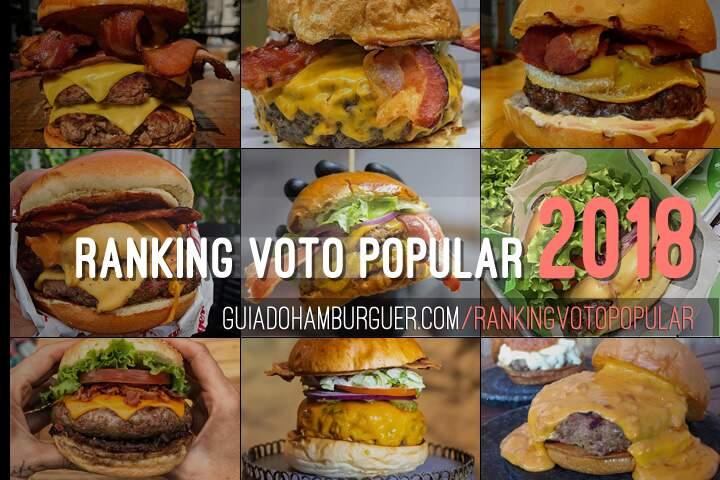 Ranking Voto Popular 2018
